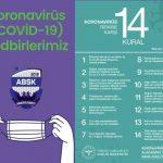 "ANADOLUBEYİ SPOR KULÜBÜ ""SPORA DÖNÜŞ"" KILAVUZU"